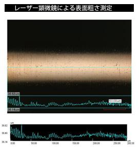 レーザー顕微鏡による表面粗さ測定