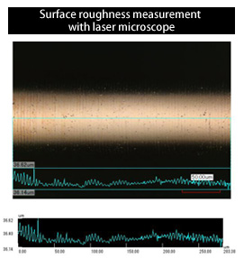Surface roughness measurement with laser microscope