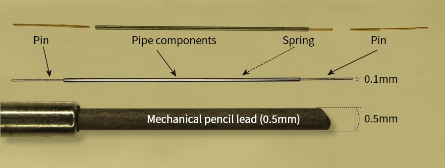 Contact probes are increasingly required to be more microscopic