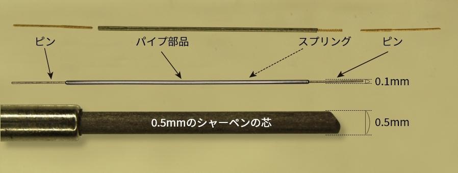 より微細さが求められるコンタクトプローブ