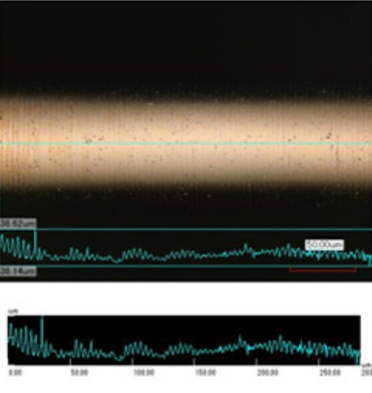 Surface roughness measurement via laser microscope